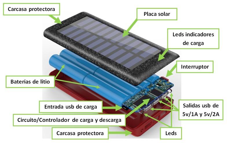 Power Banks Solares【informaci 243 N Y Precios 2019】 Generatuluz