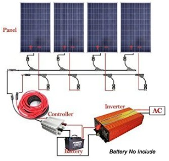 Aplicaciones panel solar ECO-WORTHY 100W 12v