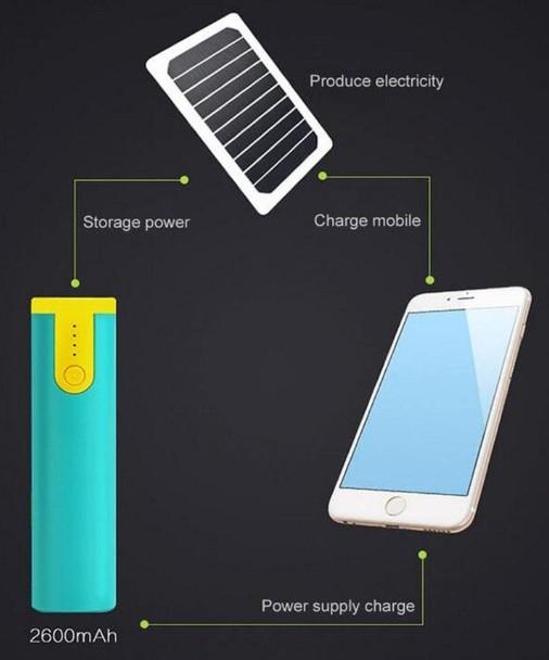Esquema mochila solar