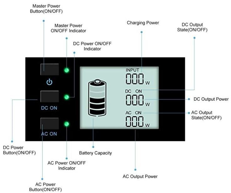 Display LCD informativo del generador solar SUAOKI