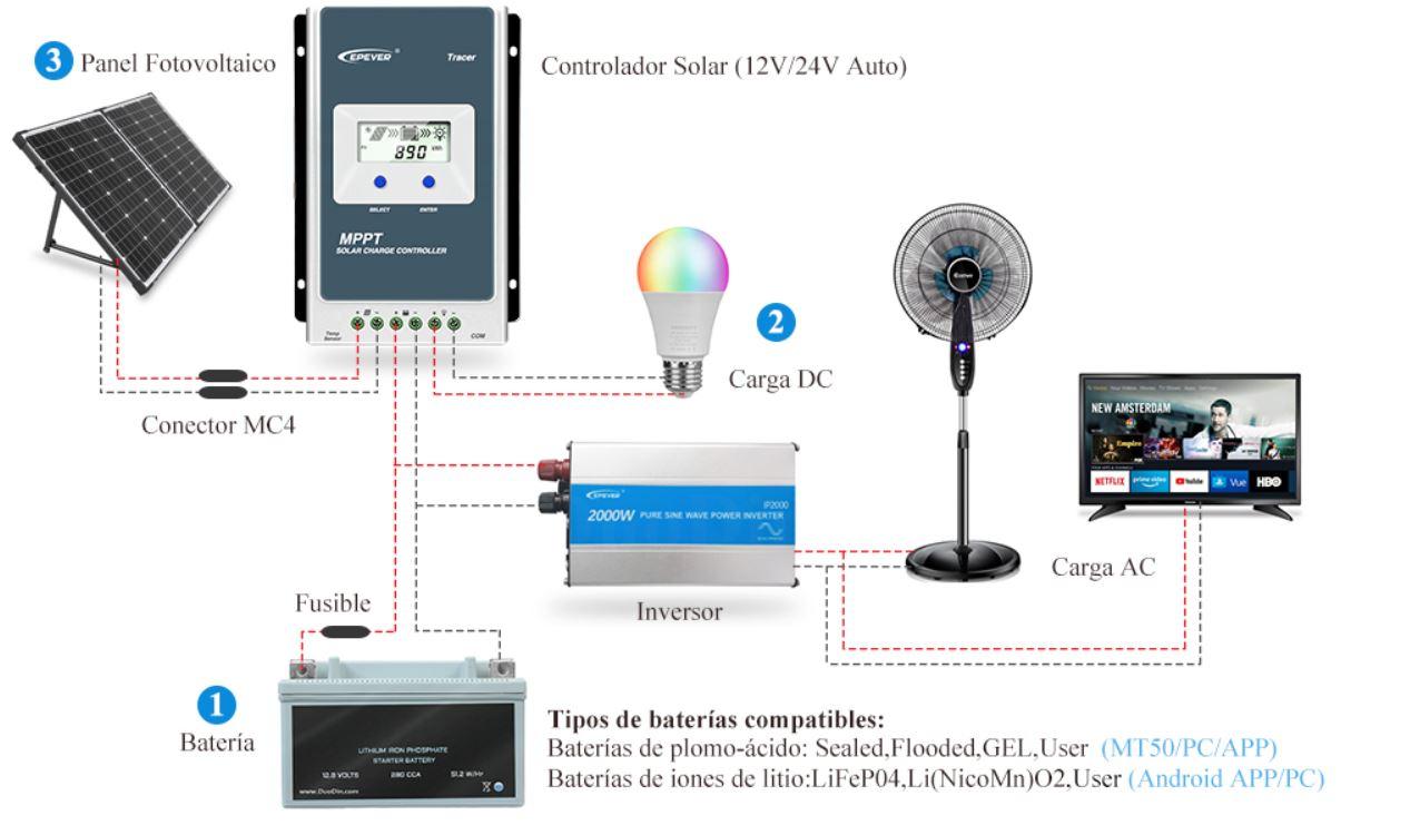 Esquema EPEVER MPPT Controlador de Carga Solar Trazador A Serie 10A _ 20A _ 30A _ 40A co