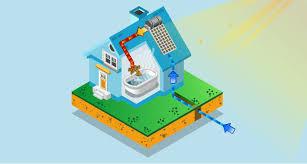 Seguridad en las instalaciones de energía renovable